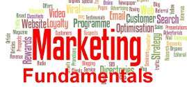 A Word Cloud About Marketing Fundamentals